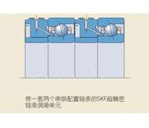 SKF 超精密轴承润滑单元件(BU)